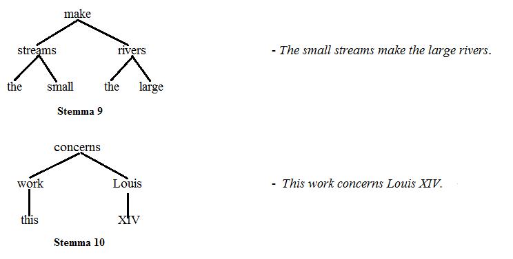 Cette image a un attribut alt vide; le nom du fichier est stemmas_1.1.png
